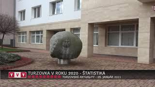 TURZOVKA V ROKU 2020 – ŠTATISTIKA